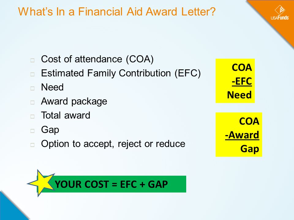 What's In a Financial Aid Award Letter.