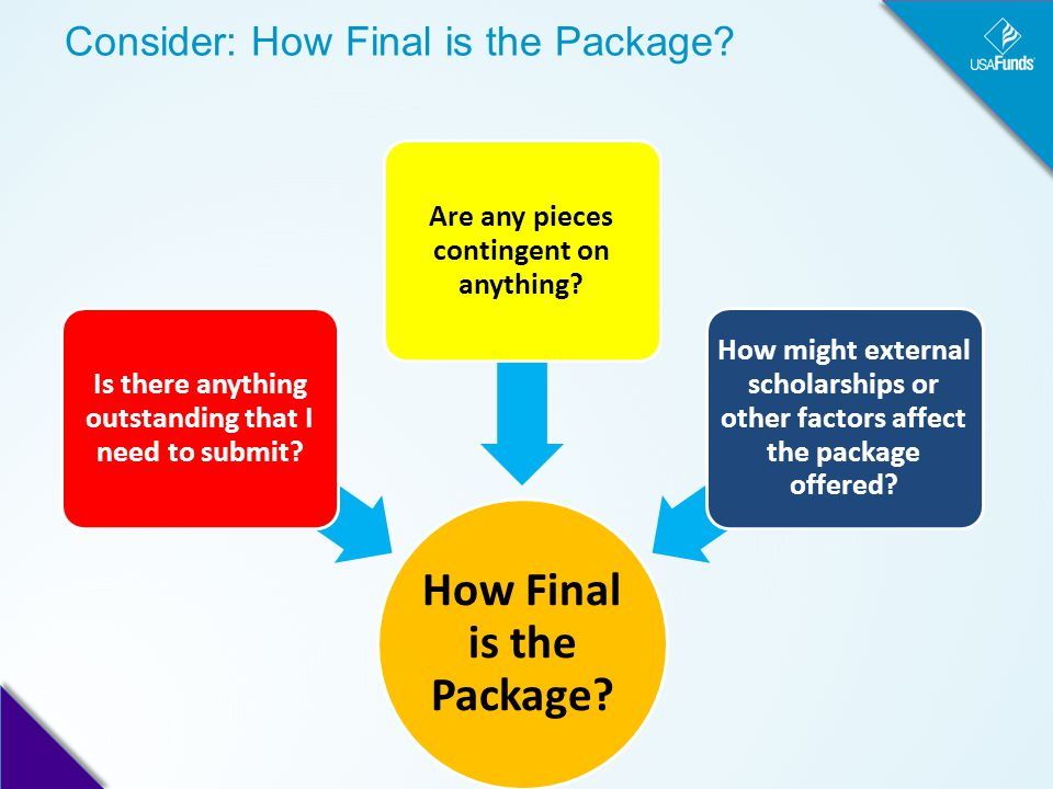 Consider: How Final is the Package. How Final is the Package.