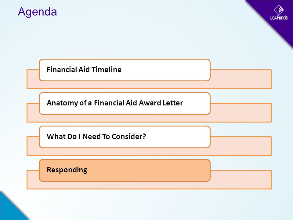 Agenda Financial Aid TimelineAnatomy of a Financial Aid Award LetterWhat Do I Need To Consider Responding