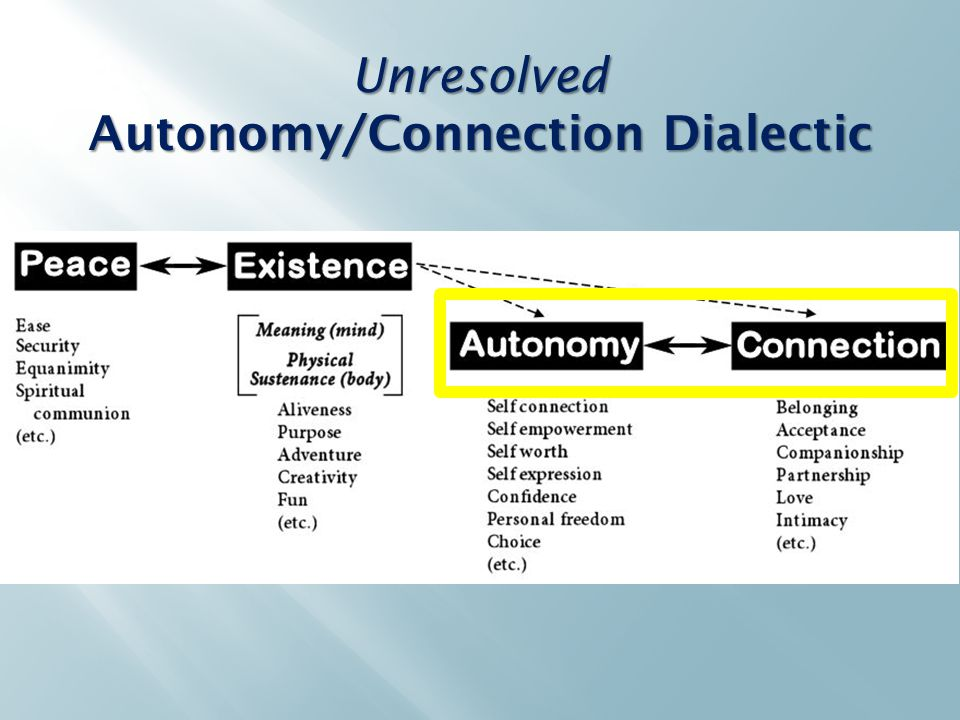 Unresolved Autonomy/Connection Dialectic