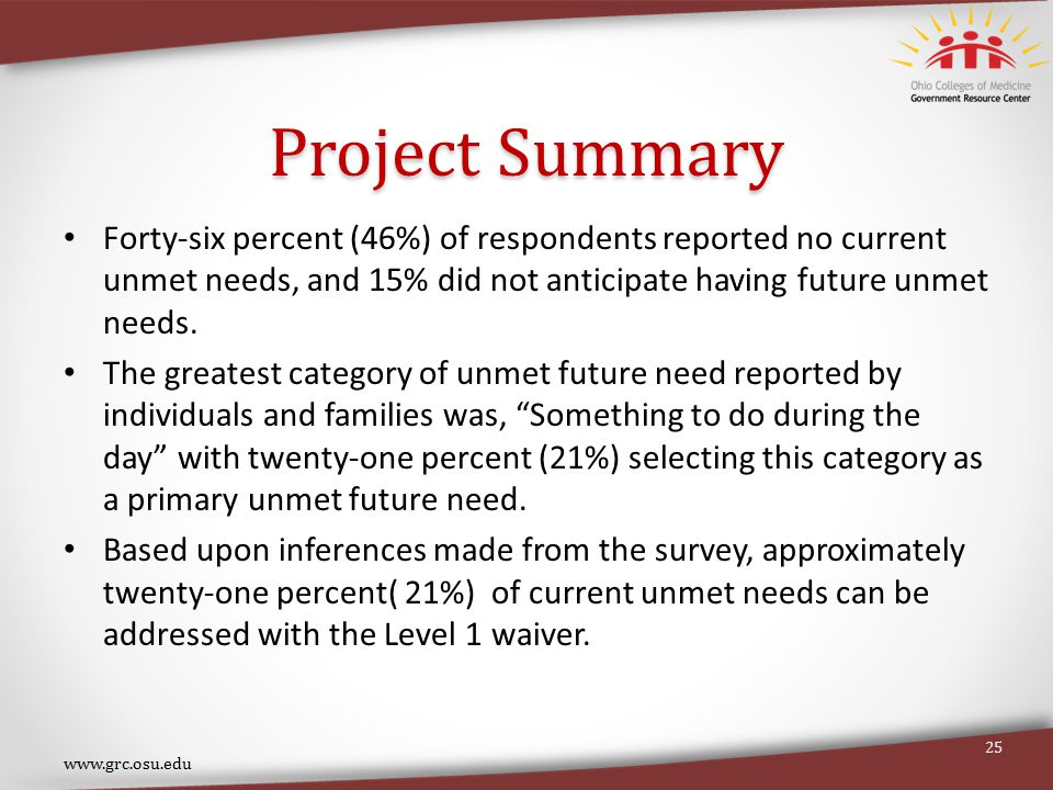 Project Summary Forty-six percent (46%) of respondents reported no current unmet needs, and 15% did not anticipate having future unmet needs.