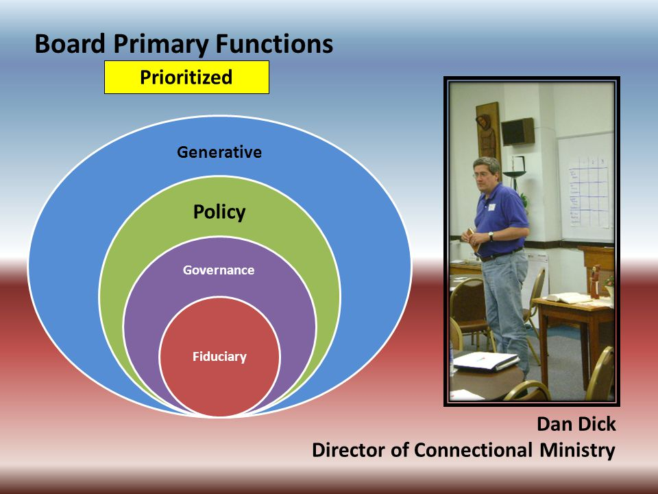 Generative Policy Governance Fiduciary Board Primary Functions Prioritized Dan Dick Director of Connectional Ministry