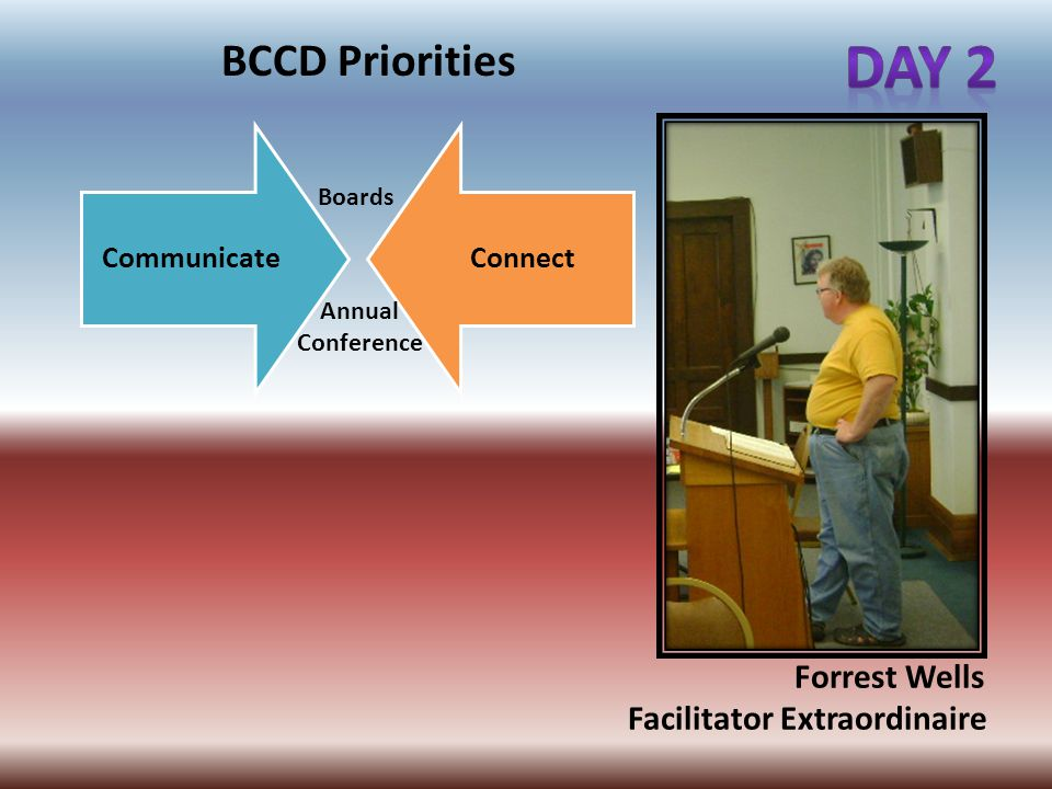 BCCD Coordinat or Executive Committee Healthy Leadership Mission Communicati on Fiduciary Cabinet Liaison Organizational Structure
