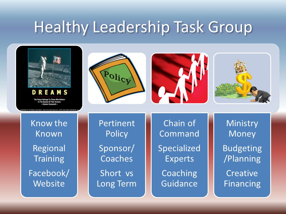Healthy Leadership Task Group Know the Known Regional Training Facebook / Website Pertinent Policy Sponsor/ Coaches Short vs Long Term Chain of Comman