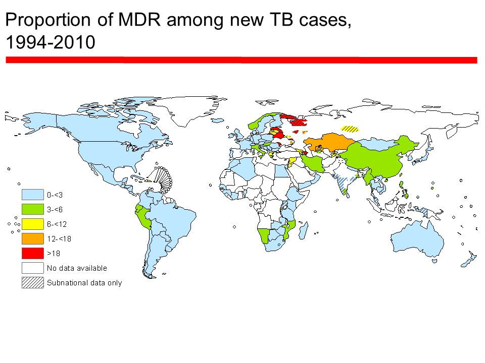 Proportion of MDR among new TB cases, 1994-2010