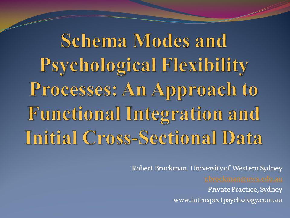 Robert Brockman, University of Western Sydney r.brockman@uws.edu.au Private Practice, Sydney www.introspectpsychology.com.au