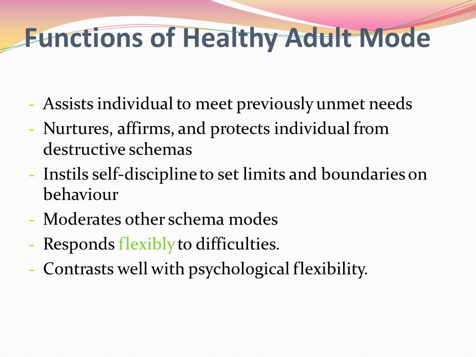 Functions of Healthy Adult Mode - Assists individual to meet previously unmet needs - Nurtures, affirms, and protects individual from destructive schemas - Instils self-discipline to set limits and boundaries on behaviour - Moderates other schema modes - Responds flexibly to difficulties.