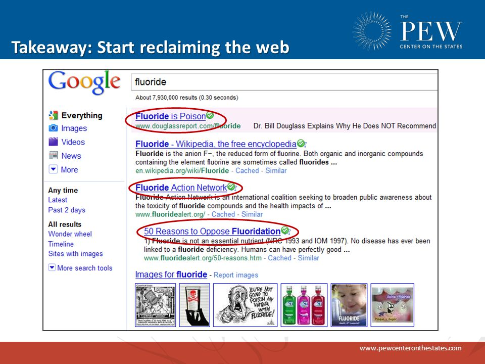 www.pewcenteronthestates.com Takeaway: Start reclaiming the web