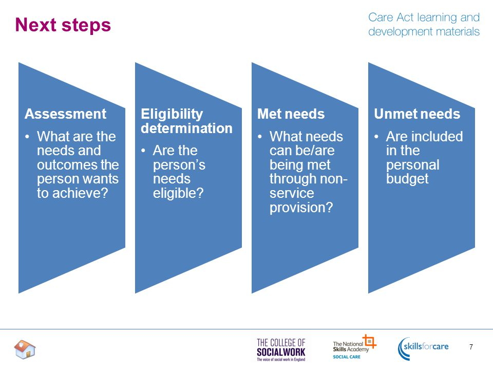 Next steps 7 Assessment What are the needs and outcomes the person wants to achieve? Eligibility determination Are the person's needs eligible? Met ne