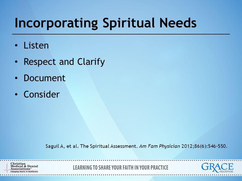 Incorporating Spiritual Needs Listen Respect and Clarify Document Consider Saguil A, et al. The Spiritual Assessment. Am Fam Physician 2012;86(6):546-