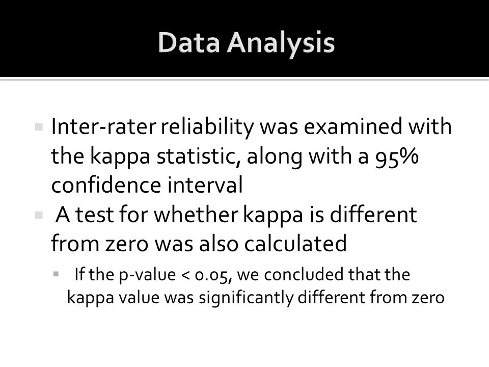  Inter-rater reliability was examined with the kappa statistic, along with a 95% confidence interval  A test for whether kappa is different from zer
