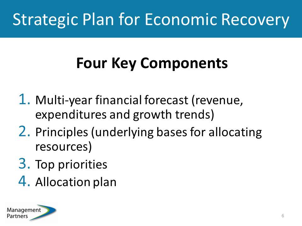 Multi-Year Financial Forecast 1.