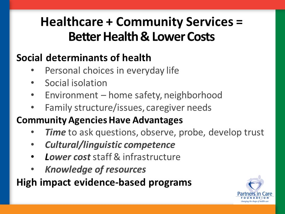 Healthcare + Community Services = Better Health & Lower Costs Social determinants of health Personal choices in everyday life Social isolation Environ