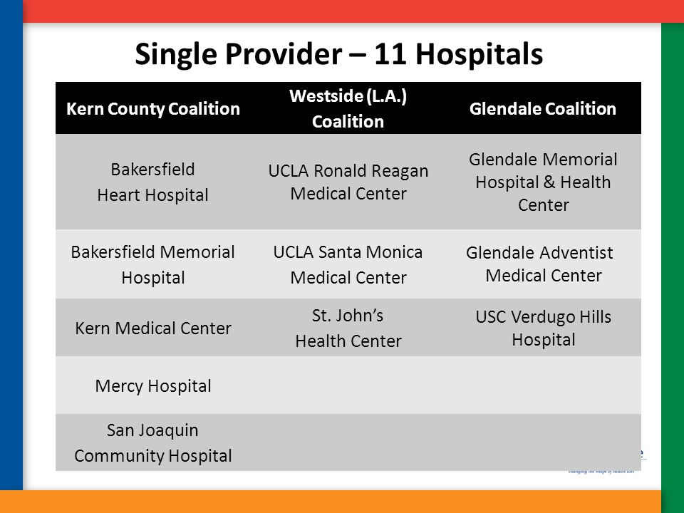 Kern County Coalition Westside (L.A.) Coalition Glendale Coalition Bakersfield Heart Hospital UCLA Ronald Reagan Medical Center Glendale Memorial Hosp