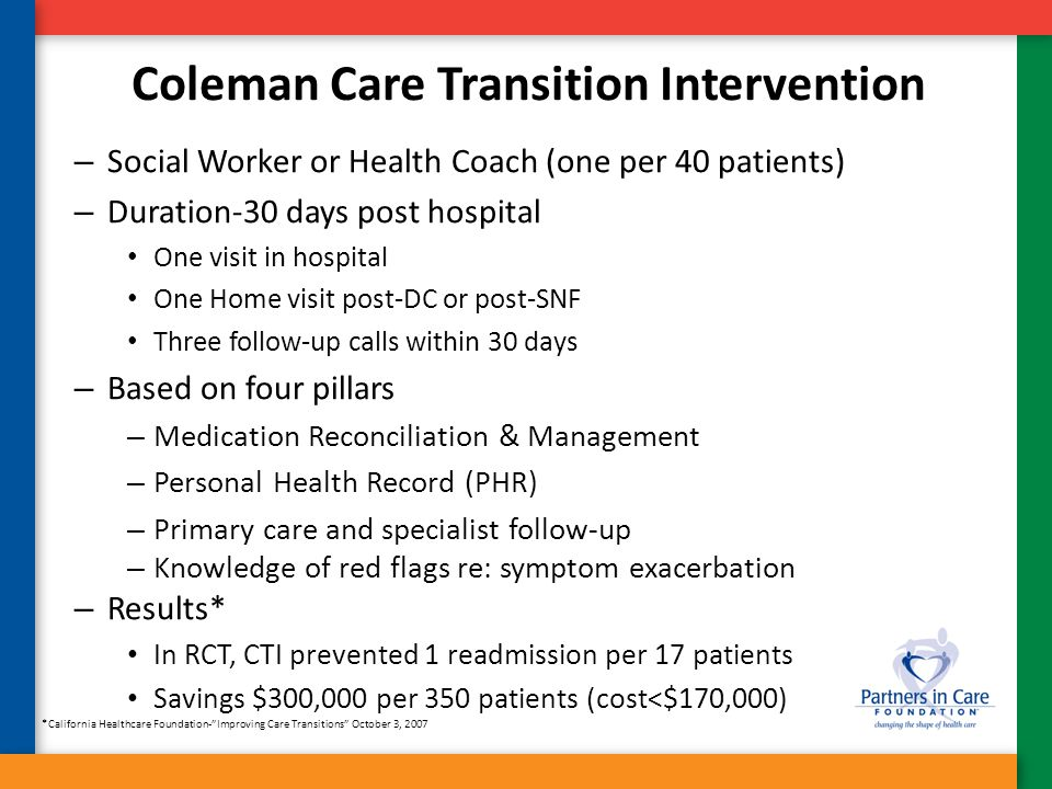 Coleman Care Transition Intervention – Social Worker or Health Coach (one per 40 patients) – Duration-30 days post hospital One visit in hospital One