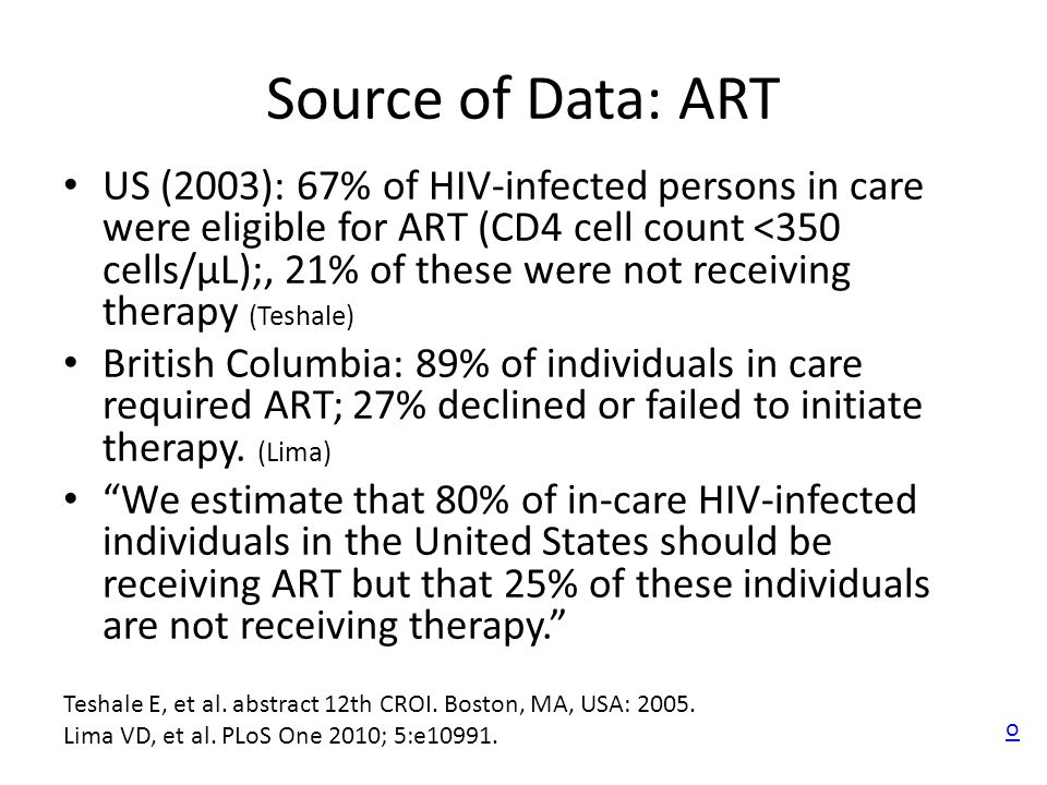 Source of Data: ART US (2003): 67% of HIV-infected persons in care were eligible for ART (CD4 cell count <350 cells/µL);, 21% of these were not receiving therapy (Teshale) British Columbia: 89% of individuals in care required ART; 27% declined or failed to initiate therapy.