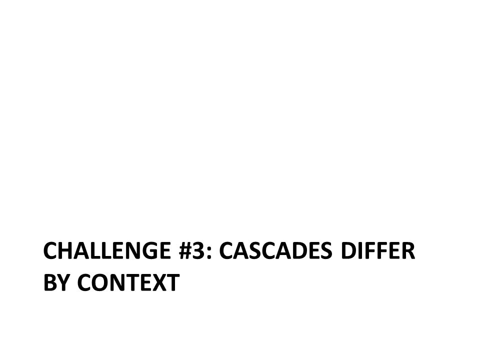 CHALLENGE #3: CASCADES DIFFER BY CONTEXT