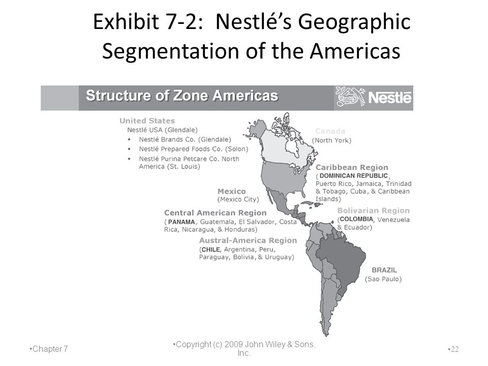 Exhibit 7-2: Nestlé's Geographic Segmentation of the Americas Chapter 7 Copyright (c) 2009 John Wiley & Sons, Inc. 22