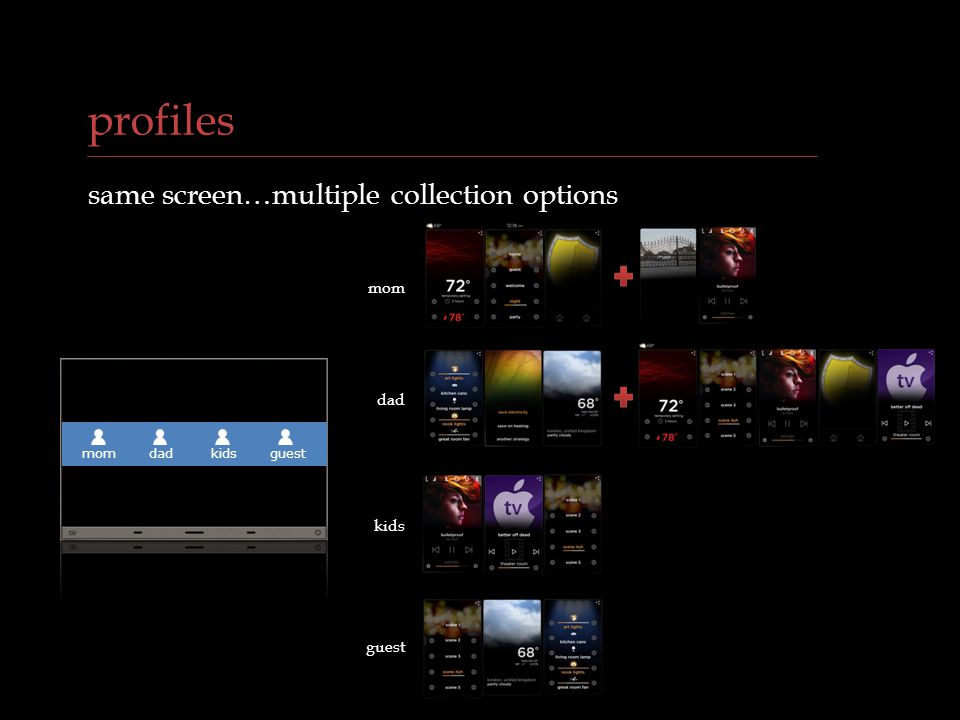 VANTAGE CONFIDENTIAL same screen…multiple collection options profiles