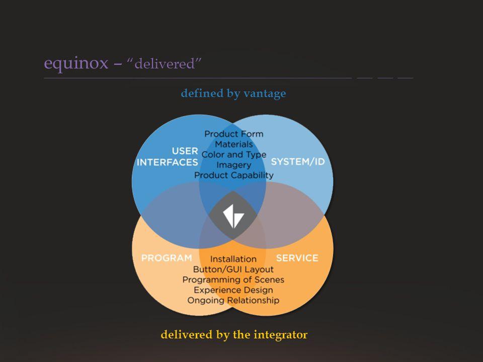 VANTAGE CONFIDENTIAL equinox – delivered defined by vantage delivered by the integrator