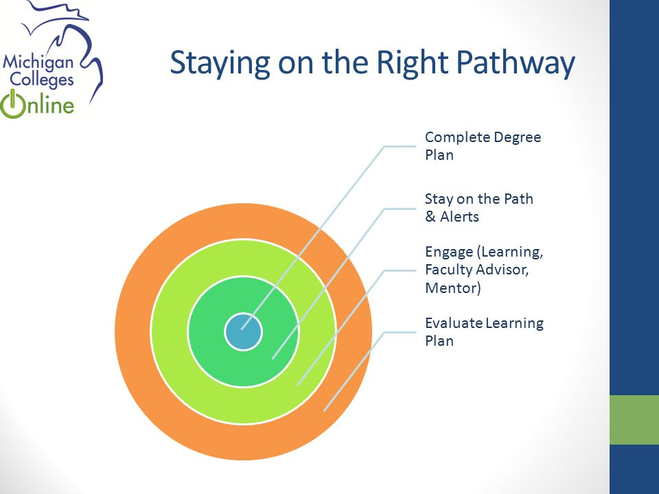 Staying on the Right Pathway Complete Degree Plan Stay on the Path & Alerts Engage (Learning, Faculty Advisor, Mentor) Evaluate Learning Plan