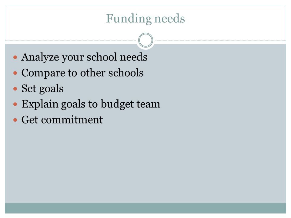 Funding needs Analyze your school needs Compare to other schools Set goals Explain goals to budget team Get commitment
