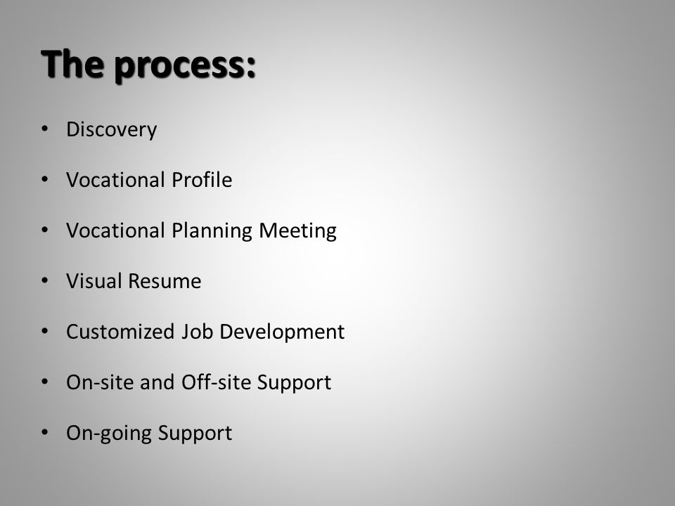 Support Once a customized job is found, on the job support is provided.