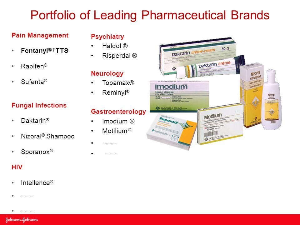 Pain Management ® /Fentanyl ® / TTS Rapifen ® Sufenta ® Fungal Infections Daktarin ® Nizoral ® Shampoo Sporanox ® HIV Intellence ®.....................