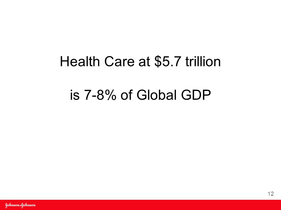 Health Care at $5.7 trillion is 7-8% of Global GDP 12