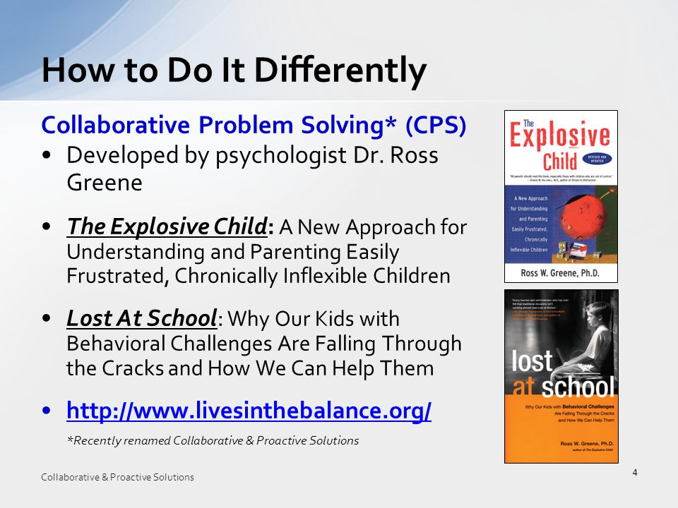 5 Documents/Worksheets –CPS One Page Description –Assessment of Lagging Skills and Unsolved Problems (ALSUP) –CPS Problem Solving Plan (Plan B Flowchart) –CPS Plan B Cheat Sheet –CPS Drilling Strategies Live radio program called Issues in Children's Mental Health that airs every Monday at 11:00 am EST (September through May) Listening Library of past radio shows through iTunes Annual Summit each November in Maine CPS Resources 65 Collaborative & Proactive Solutions