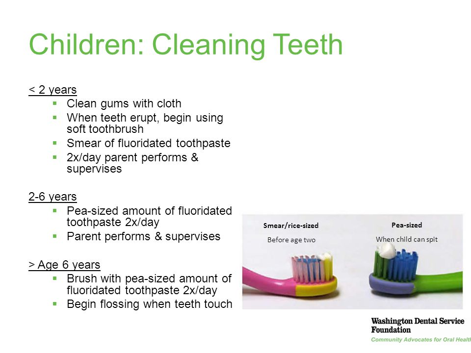 30 Children: Cleaning Teeth < 2 years  Clean gums with cloth  When teeth erupt, begin using soft toothbrush  Smear of fluoridated toothpaste  2x/d