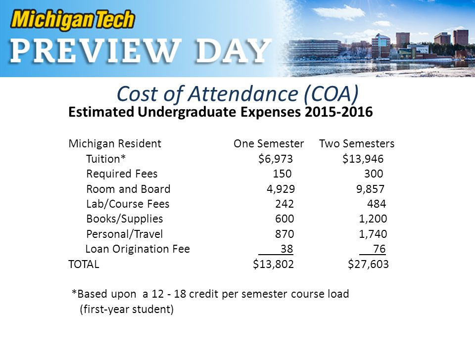 Cost of Attendance (COA) Estimated Undergraduate Expenses 2015-2016 Michigan Resident One Semester Two Semesters Tuition*$6,973 $13,946 Required Fees 150 300 Room and Board 4,929 9,857 Lab/Course Fees 242 484 Books/Supplies 600 1,200 Personal/Travel 870 1,740 Loan Origination Fee 38 76 TOTAL $13,802 $27,603 *Based upon a 12 - 18 credit per semester course load (first-year student)