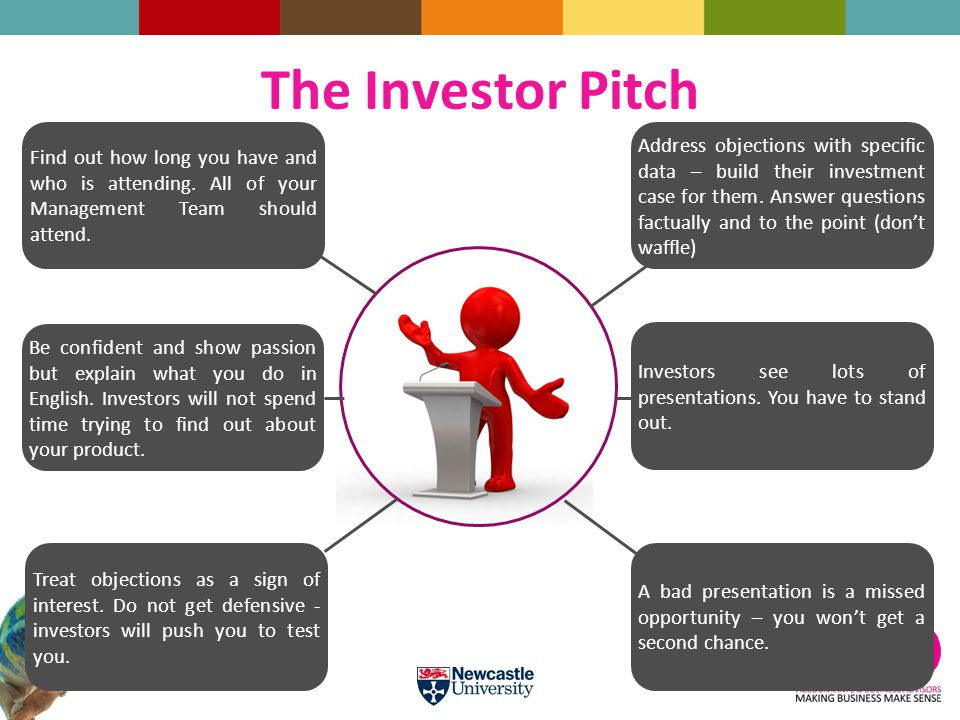 The Investor Pitch Find out how long you have and who is attending.
