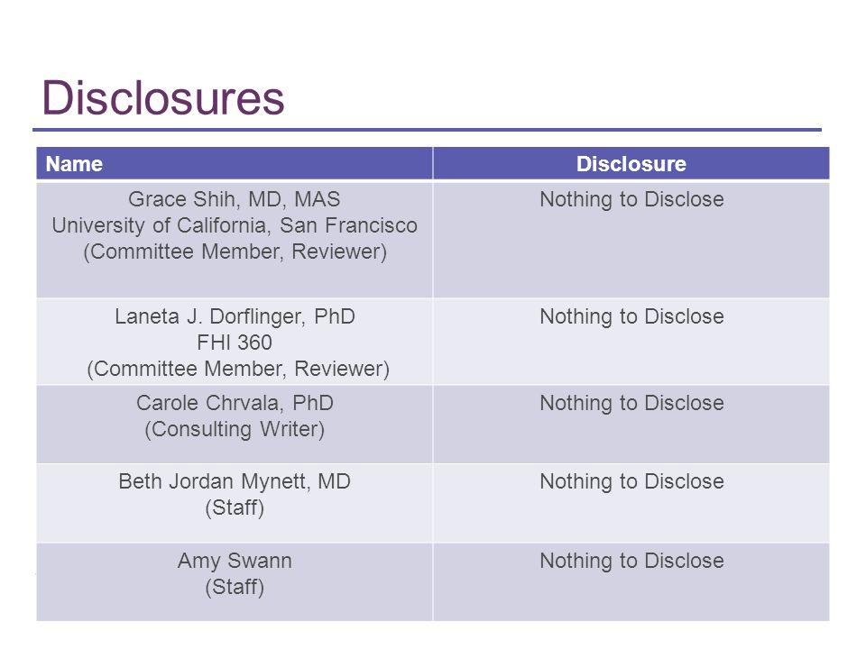 Disclosures NameDisclosure Grace Shih, MD, MAS University of California, San Francisco (Committee Member, Reviewer) Nothing to Disclose Laneta J. Dorf