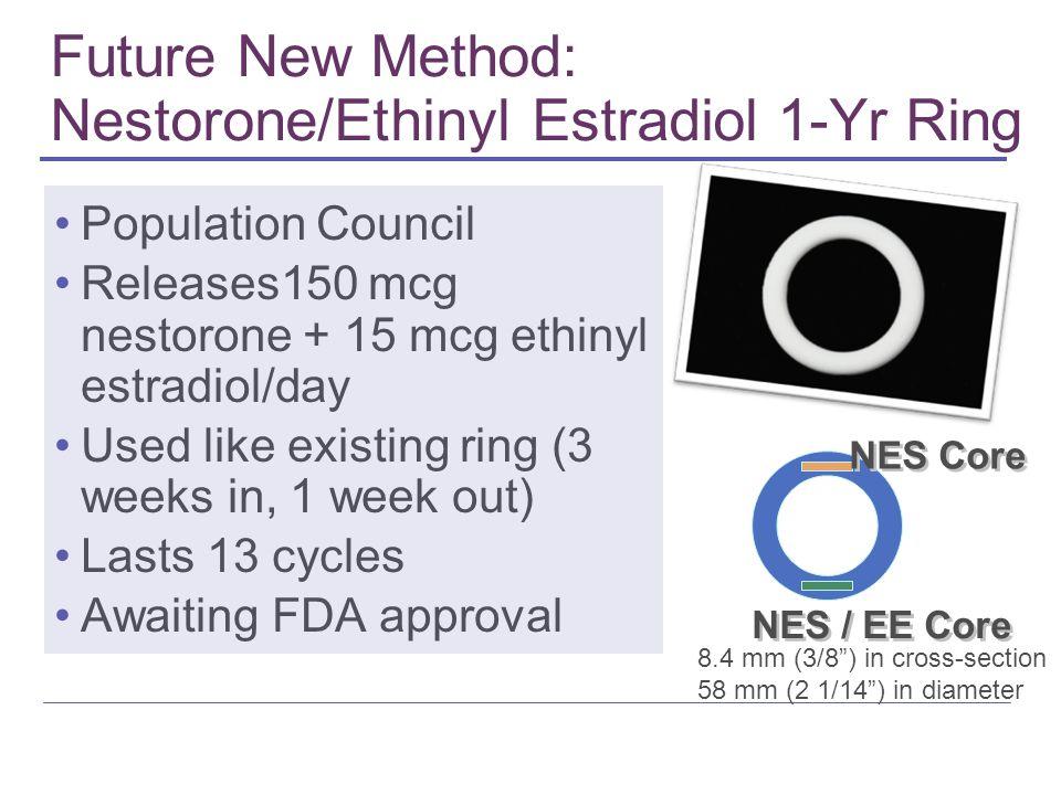 Future New Method: Nestorone/Ethinyl Estradiol 1-Yr Ring Population Council Releases150 mcg nestorone + 15 mcg ethinyl estradiol/day Used like existin