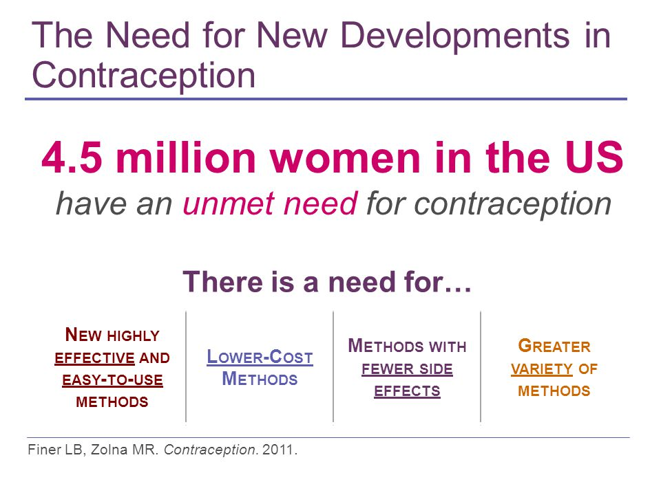 The Need for New Developments in Contraception 4.5 million women in the US have an unmet need for contraception There is a need for… N EW HIGHLY EFFEC