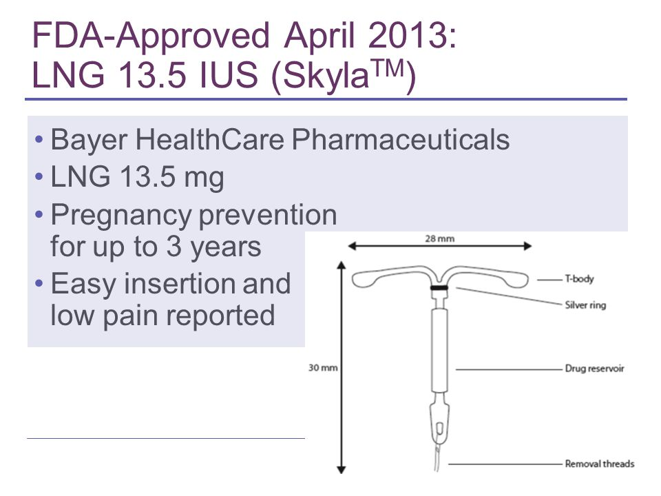 FDA-Approved April 2013: LNG 13.5 IUS (Skyla TM ) Bayer HealthCare Pharmaceuticals LNG 13.5 mg Pregnancy prevention for up to 3 years Easy insertion and low pain reported