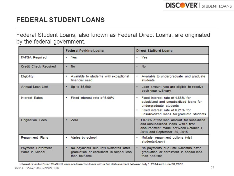 ©2014 Discover Bank, Member FDIC FEDERAL STUDENT LOANS 27 Federal Student Loans, also known as Federal Direct Loans, are originated by the federal government.