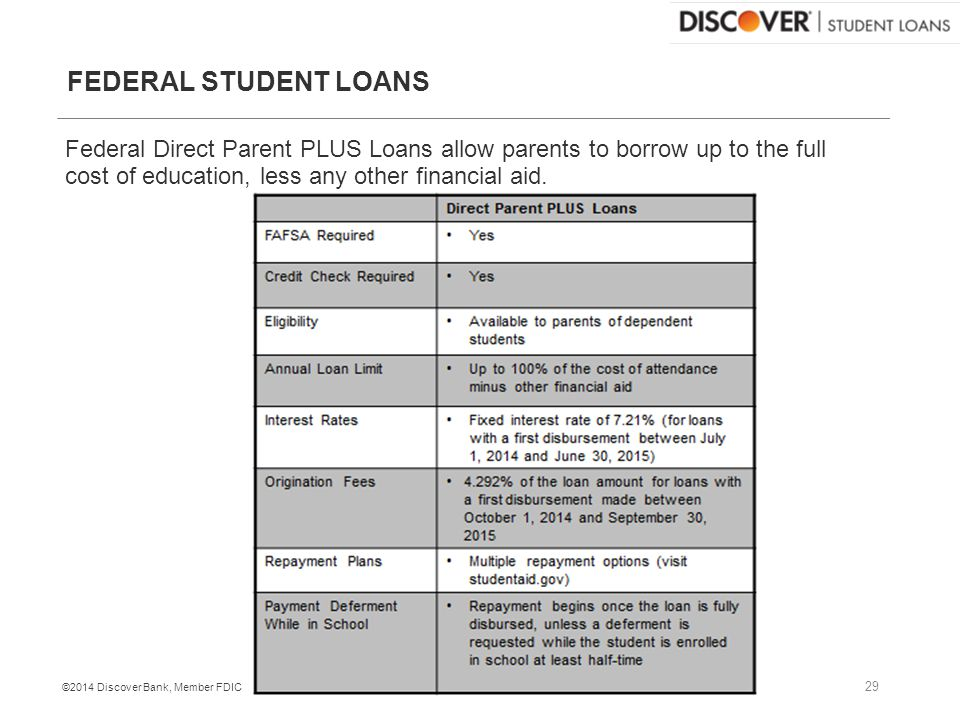 ©2014 Discover Bank, Member FDIC FEDERAL STUDENT LOANS 29 Federal Direct Parent PLUS Loans allow parents to borrow up to the full cost of education, less any other financial aid.
