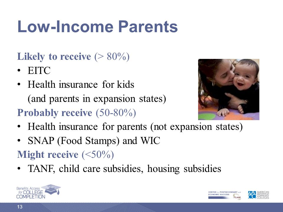 Low-Income Parents Likely to receive (> 80%) EITC Health insurance for kids (and parents in expansion states) Probably receive (50-80%) Health insurance for parents (not expansion states) SNAP (Food Stamps) and WIC Might receive (<50%) TANF, child care subsidies, housing subsidies 13