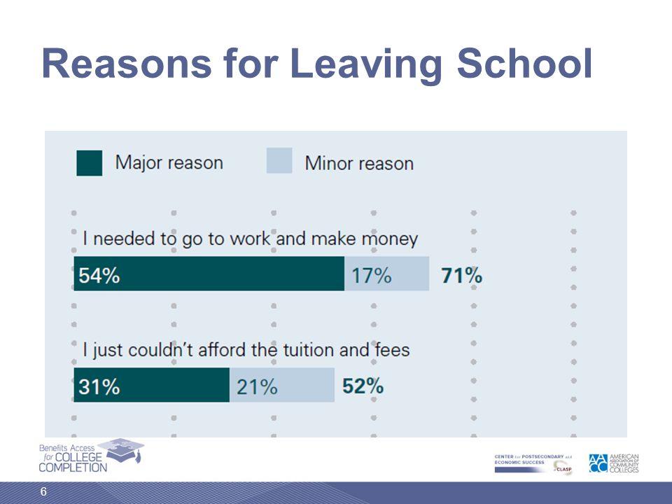 Reasons for Leaving School 6