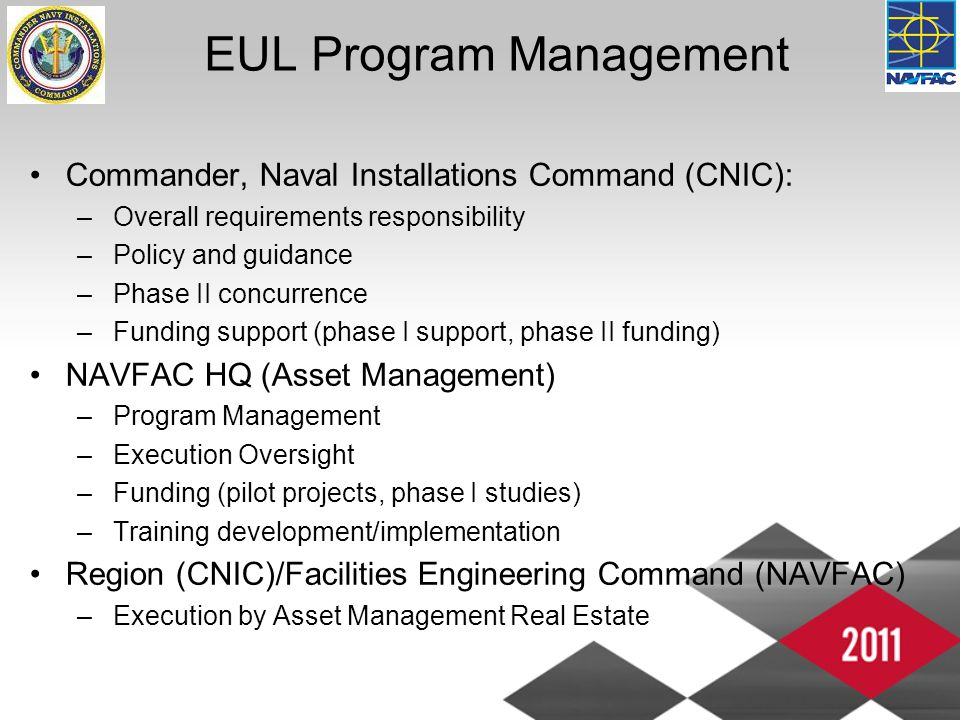 EUL Program Management Commander, Naval Installations Command (CNIC): –Overall requirements responsibility –Policy and guidance –Phase II concurrence –Funding support (phase I support, phase II funding) NAVFAC HQ (Asset Management) –Program Management –Execution Oversight –Funding (pilot projects, phase I studies) –Training development/implementation Region (CNIC)/Facilities Engineering Command (NAVFAC) –Execution by Asset Management Real Estate