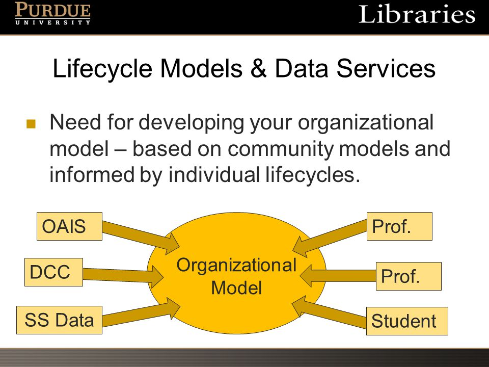 Lifecycle Models & Data Services Need for developing your organizational model – based on community models and informed by individual lifecycles.