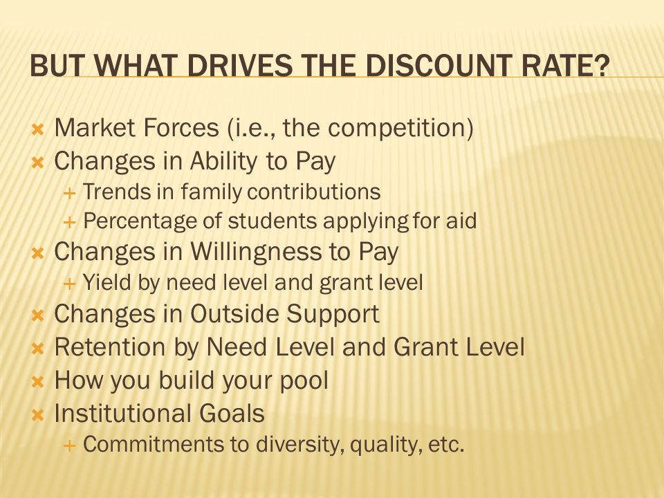 BUT WHAT DRIVES THE DISCOUNT RATE.