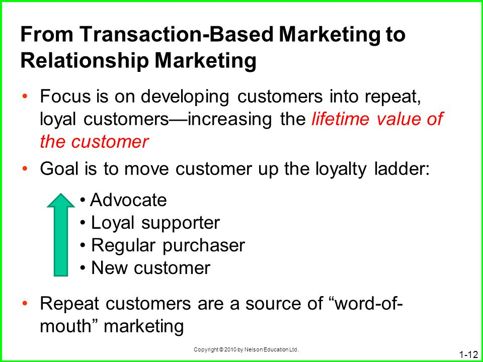 Copyright © 2010 by Nelson Education Ltd. 1-12 From Transaction-Based Marketing to Relationship Marketing Focus is on developing customers into repeat