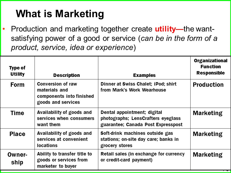 Copyright © 2010 by Nelson Education Ltd. 1-3 What is Marketing Production and marketing together create utility—the want- satisfying power of a good