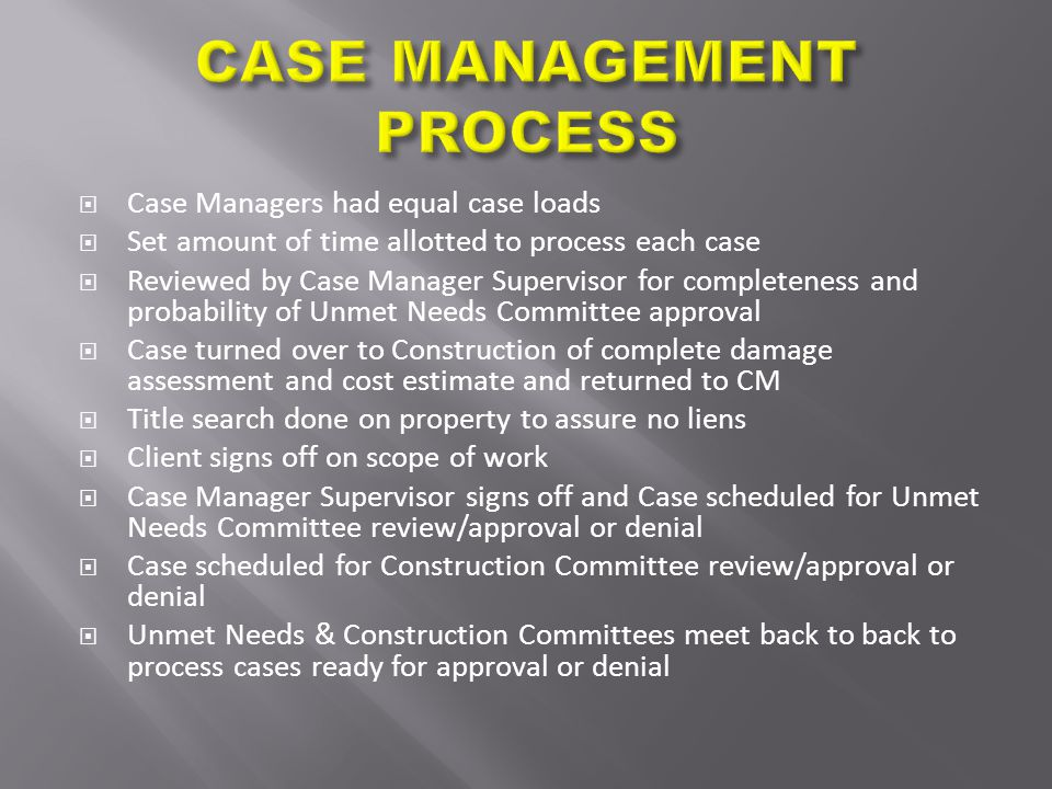  Case Managers had equal case loads  Set amount of time allotted to process each case  Reviewed by Case Manager Supervisor for completeness and pro