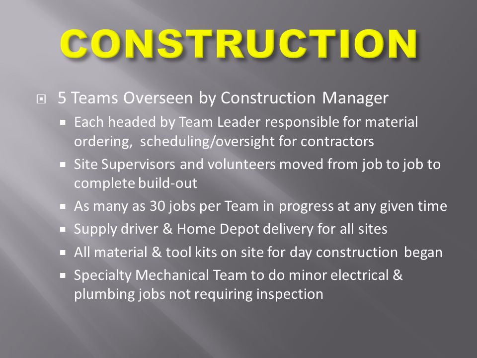  5 Teams Overseen by Construction Manager  Each headed by Team Leader responsible for material ordering, scheduling/oversight for contractors  Site