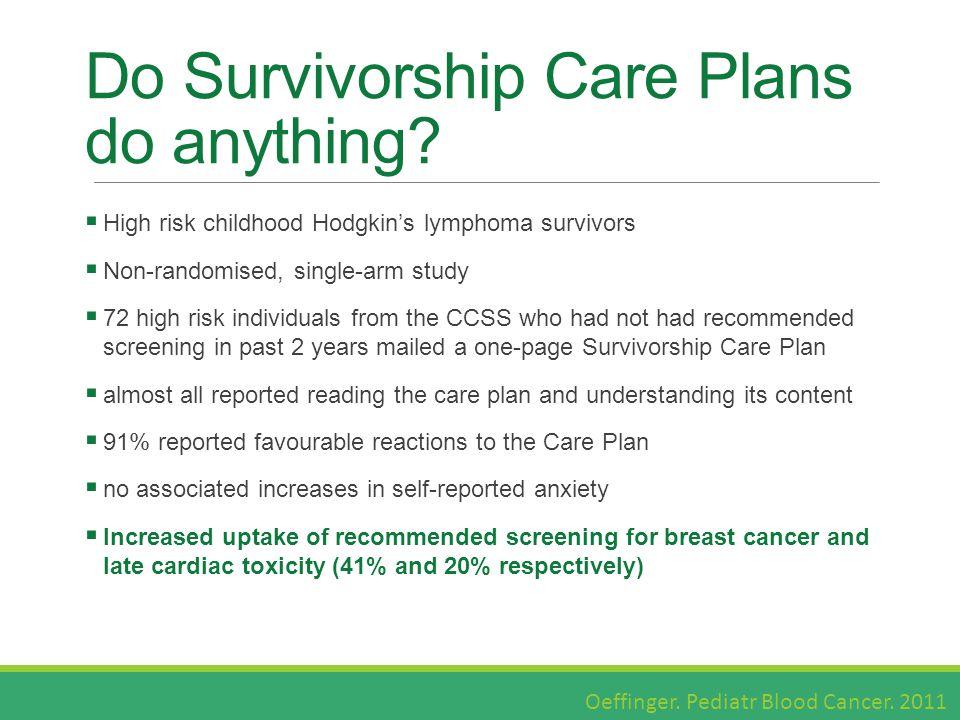 Do Survivorship Care Plans do anything.