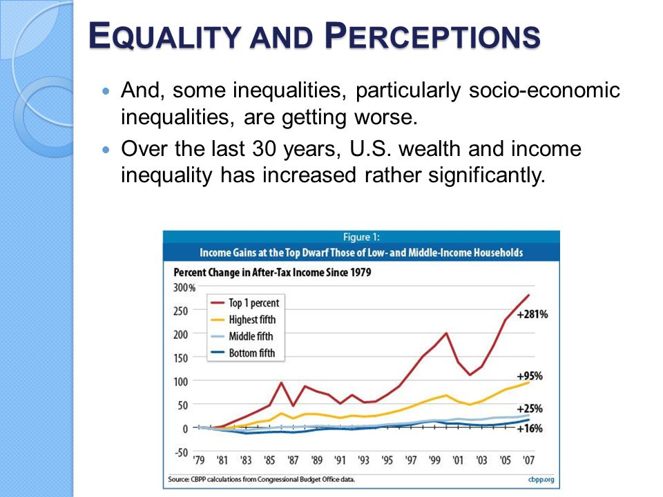 E QUALITY AND P ERCEPTIONS And, some inequalities, particularly socio-economic inequalities, are getting worse. Over the last 30 years, U.S. wealth an